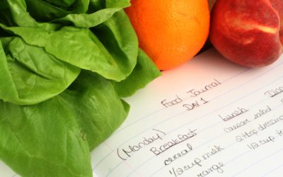 WHAT SHOULD MY MACROS BE? FIRST STEPS TO FINDING YOUR NUMBERS (WITH BONUS FOOD JOURNAL)